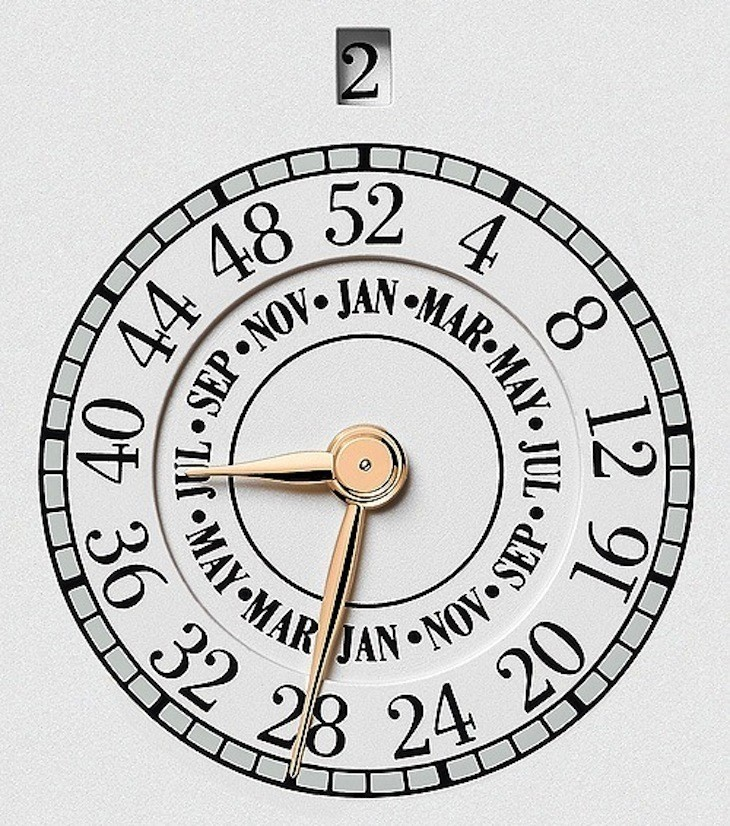 Vacheron Constantin Reference 57260 Business calendar